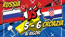 russia-croazia